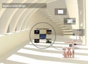 Museum technologies